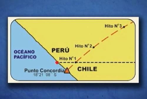 La propiedad del triángulo terrestre