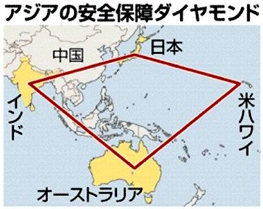 Cooperación entre EE.UU. y Japón